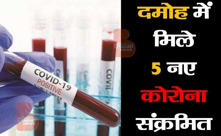 दमोह में मिलें पाँच नए कोरोना संक्रमित, कुल 7 रिपोर्ट पाॅजिटिव